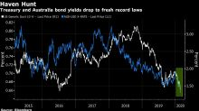 Treasuries Lead Global Bond Rally With Rate-Cut Bets Mounting