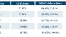 CVM: IDMC Nod & Target Price Raise