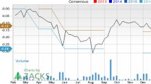 Can Accretive Health (ACHI) Run Higher on Strong Earnings Estimate Revisions?