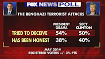 Fox News Poll: Do voters feel deceived on Benghazi?