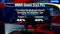 Supporters try to raise awareness of income tax amendment