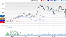 Patterson Companies (PDCO) Up 6.9% Since Earnings Report: Can It Continue?