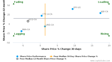 AutoCanada, Inc. breached its 50 day moving average in a Bearish Manner : ACQ-CA : November 3, 2017