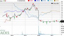 Chimerix (CMRX) Q2 Loss Narrower than Expected, Revenues Down