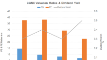 What Do Cognex's Valuations Look Like?