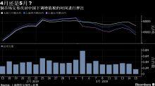 中國大宗商品市場:人大會議閉幕 李克強將答記者問;萬洲國際財報