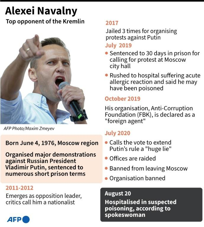 German doctors gain access in Siberia to Alexei Navalny in coma