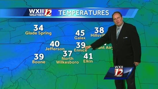 Austin looks at our upcoming lows and highs