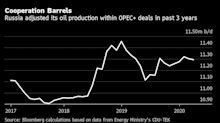 Putin Echoes Trump's Call for Oil Producers to Cut Output