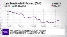 MARKETS: A Saudi Prince-Putin high-five propels crude oil higher into a Trump-Xi demand [t]rap