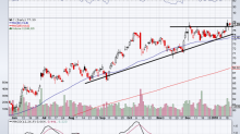 Is Citigroup Inc Stock the Best of the Bank Stocks?