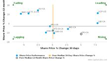 Parkland Fuel Corp. breached its 50 day moving average in a Bullish Manner : PKI-CA : September 12, 2017