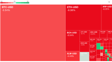 Crypto market crash prompts suicide concerns