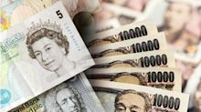 GBP/JPY Weekly Price Forecast – British Pound Looking for Support