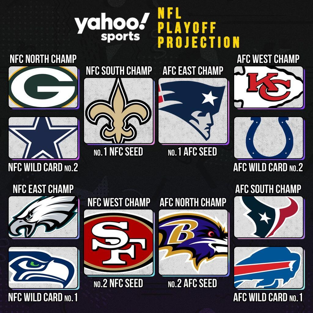 2020 Nfl Playoff Schedule.Nfl Playoff Projection Dallas Schedule Is Brutal