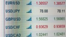 Risk Appetite Weighs on the Dollar, with COVID-19 and Geopolitics in Focus today