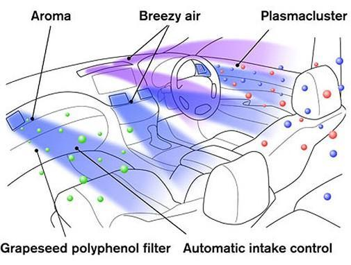 Nissan's Forest AC blows wild scents through your ride, keeps you alert
