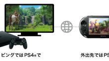 PS Vita死因報告 銷量僅3DS四分一