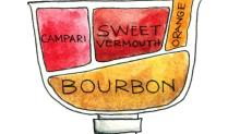 Pour Yourself a Drink: The Boulevardier