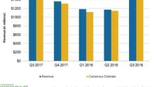 A Closer Look at Under Armour's Third-Quarter Revenue