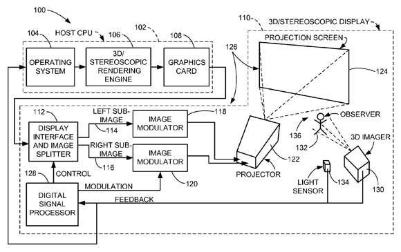 Apple granted patents for glasses-free, multi-viewer 3D system, colorful keyboard backlighting