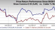 Here's Why You Should Sell Shaw Communications (SJR) Now