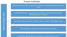 Novartis Enters Agreement to Acquire AveXis