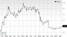 Cardiome Pharma (CRME) Looks Good: Stock Moves 6.1% Higher