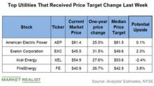 AEP, FE, EXC, and XEL: Analyst Views and Price Targets