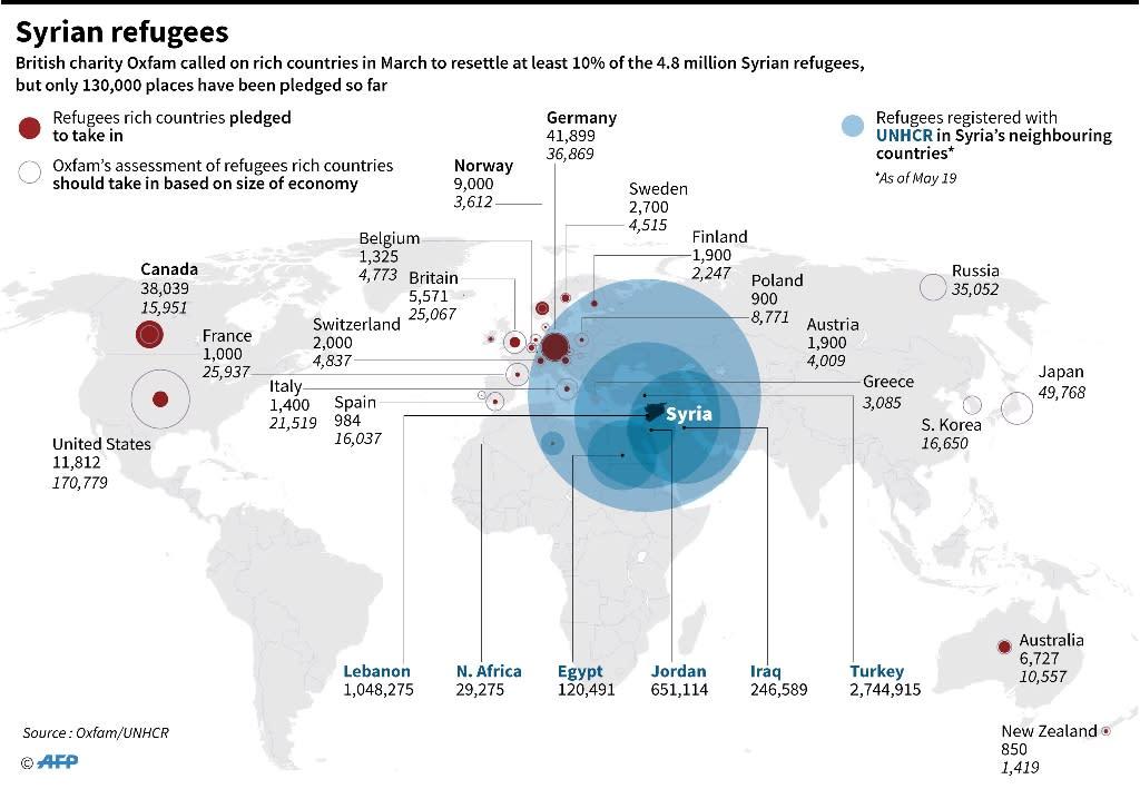 Syrian refugees (AFP Photo/)
