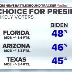 CBS News Battleground Tracker finds Biden ahead of or close to Trump in 3 key states