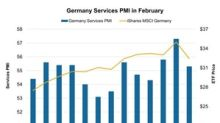 Political Uncertainty Impacted Germany's Services PMI