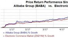 Alibaba Soars on Solid Revenue Outlook: 6 ETFs to Tap