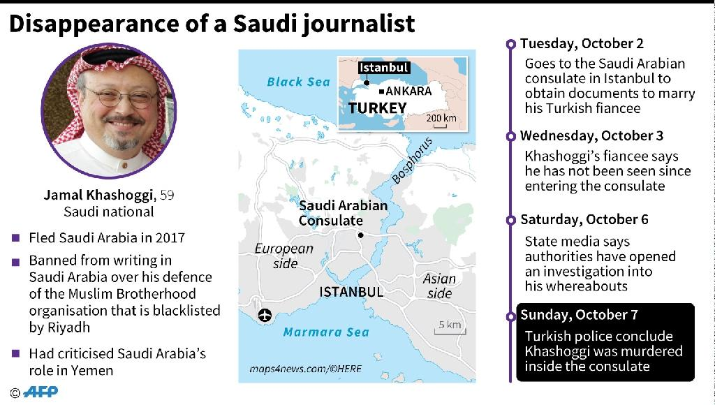 Graphic chronicling the disappearance of Saudi journalist Jamal Khashoggi in the Saudi Arabian consulate in Instanbul (AFP Photo/Thomas SAINT-CRICQ)