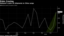 Mooncakes Are Boosting the Demand for Palm Oil