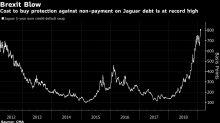 Jaguar Owner Posts $3.8 Billion Loss on Slump in China