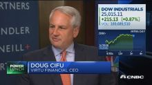 Virtu Financial CEO: Investors are taking a breather righ...