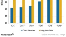 Micron's Debt Repayment Program for 2018