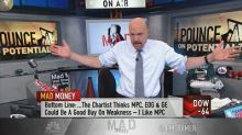 Cramer's charts signal strength ahead for energy and industrial stocks like General Electric