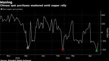 Copper's Surge Toward a Record High Is Hitting Chinese Industry