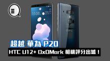 超越 華為 P20,HTC U12+ DxOMark 相機評分出爐!