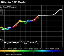 cum să câștigi un pic de bani pe o parte profitul anual al computerului bitcoin