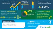 COVID-19 Impact and Recovery Analysis - Indoor Air Quality Solutions Market 2020-2024| Demand for Smart Air Quality Monitoring Equipment to Boost Growth | Technavio