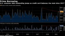 U.S. Consumer Debt Surges on Jump in Credit-Card Balances