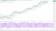 NZD/USD Price Forecast January 23, 2018, Technical Analysis