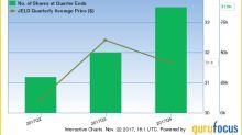 9 Stocks Steven Cohen Keeps Buying