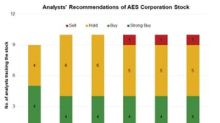 How Do Wall Street Analysts View AES Stock?