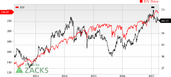 airline stock roundup  frontier airlines u0026 39  ipo filing
