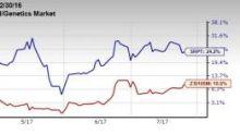 Sarepta (SRPT) Q2 Loss Narrows, Ups Exondys 51 Sales View