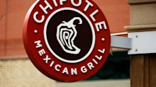 Domino's and Chipotle among BTIG analysts' top picks